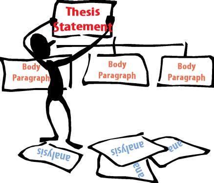 List of Transition Words for Essays EssayProorg